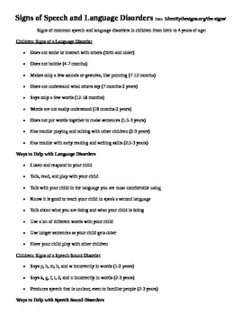 Signs of Communication Disorders Handout
