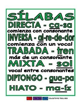 Silabas verdes