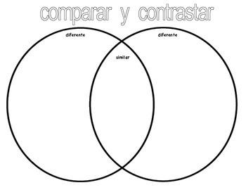Diagrama de Venn Spanish