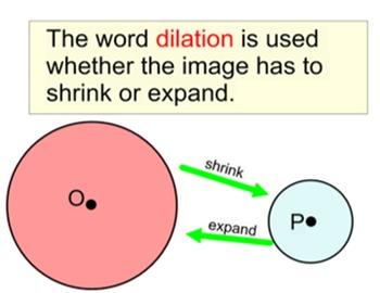Similar Circles & the Language of Mapping, Instruction + 2