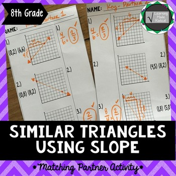 Similar Triangles Using Slope Matching Partner Activity {8.EE.B6}