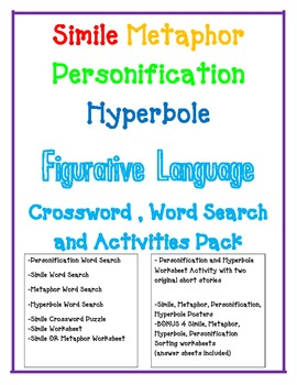 FIGURATIVE LANGUAGE Simile Metaphor Personification Hyperb