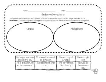 Similes vs Metaphors