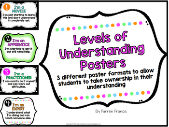 Simple & Bright Levels of Understanding Posters