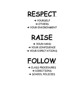Simple Classroom Rules!