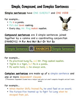 Simple, Compound, and Complex Sentences Reference Sheet