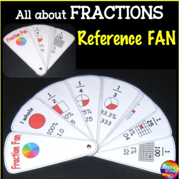 Simple FRACTIONS Reference resource With image, decimal &