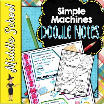 Simple Machines Doodle Notes