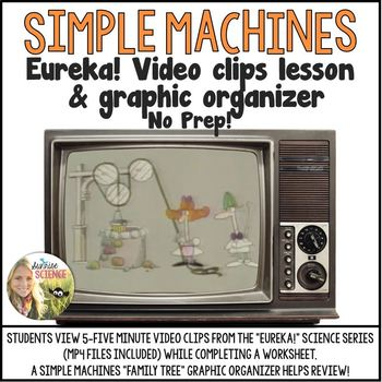 Simple Machines Eureka! Series Video Clips Lesson and Grap