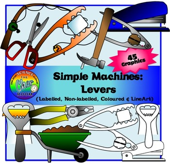 Simple Machines Levers Cliparts ( Moments, Turning Effects
