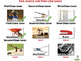 Simple Machines: Levers - NOTEBOOK Gr. 5-8