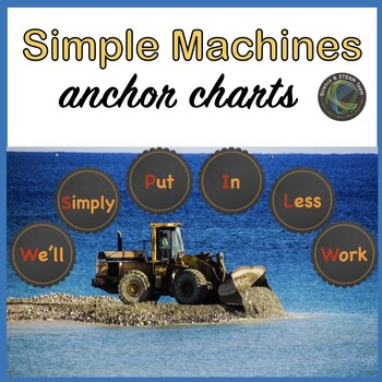 Simple Machines  Posters / Anchor Charts