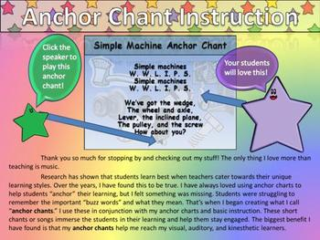 Simple Machines Song Anchor Chart and Anchor Chant Audio -