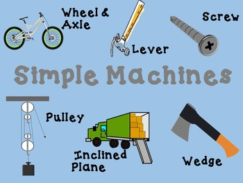 Simple Machines Wall Poster