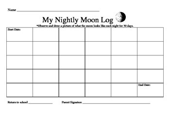 Simple Moon Chart