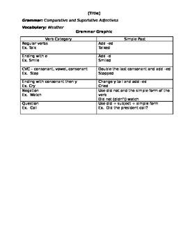 Simple Past - Grammar Summary - Graphic Organizer