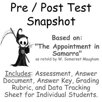 Simple Pre/Post Test for Secondary ELA