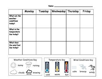 Simple Weather Log