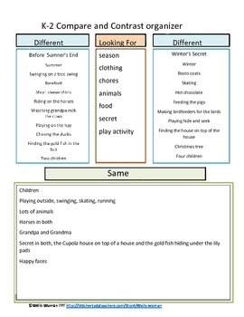Simple and Easy, K-2 Compare and Contrast Organizer