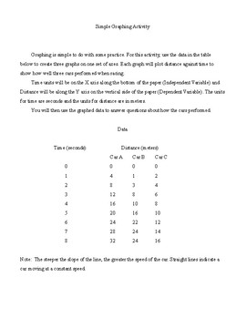 Simple graphing activity with open response questions