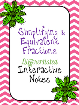 Simplifying & Equivalent Fractions Differentiated Interact