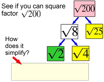 Simplifying Roots without a Calculator 2 Lessons & 4 Assig