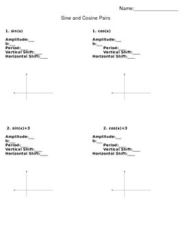 Sine and Cosine Transformation Pairs Worksheet