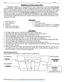 Sinkhole in a Cup Classroom Activity Key