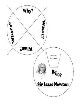 Sir Isaac Newtons 5Ws Foldable