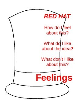 Six Hats Thinking Posters with Questions