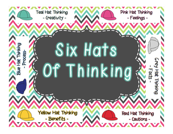 Six Hats of Thinking for Deeper Reading