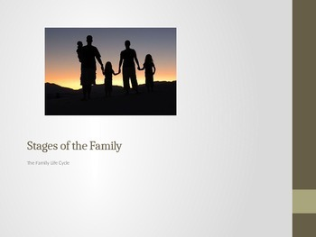 Six Stages and Different Types of Families Power Point
