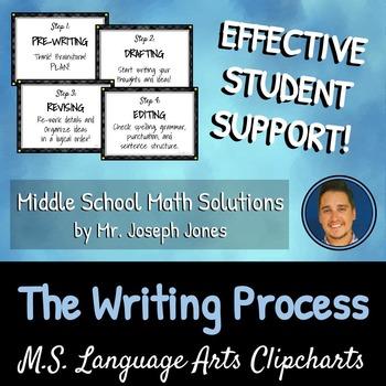 FREE Six-Step Writing Process DIY CLIPCHART