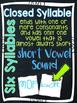 Six Syllables Subway Art Theme