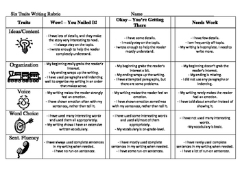 Six Traits Personal Narrative Writing Rubric