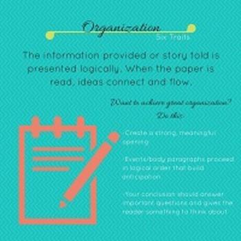 Six Traits Writing: Organization