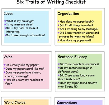 Six Traits of Writing One-Page Student Checklist