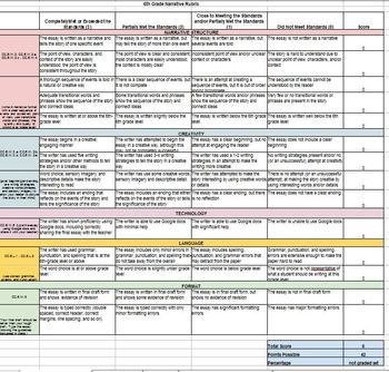Sixth Grade Narrative Rubric in Excel and Google Spreadshe