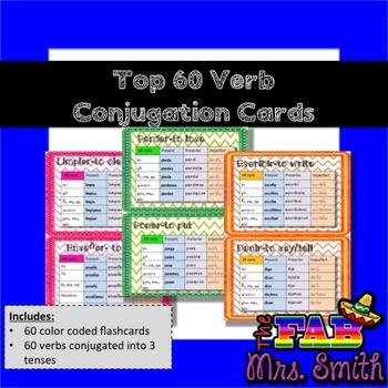 Sixty Spanish Verb Conjugation Flashcards