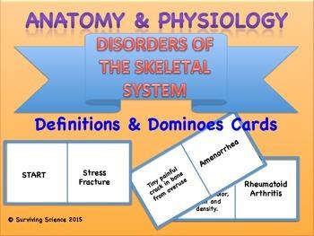 Skeletal Disorders Anatomy/ Medical Terminology Definition