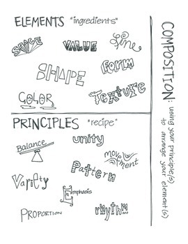 Sketchbook Activities - Language of the Arts - ISBE State