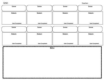 Skills Groups Template