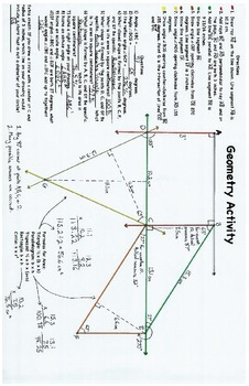 Skills-based Geometry Activity, Polygons, Area, Quadrilate