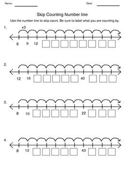 Skip Counting Numberline