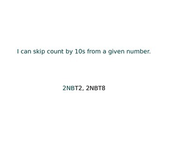 Skip Counting from a Given Number PPT