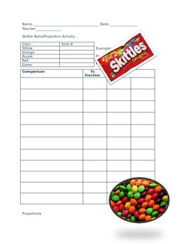 Skittle Ratio/Proportion Activity