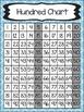 Sky Blue and Black Quatrefoil Math Cards Set