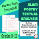 Slam Poetry Analysis and Response Bundle for Google Drive,
