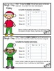 Representing  Functions through tables, graphs, rules & wo