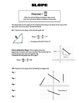 Slope: An Introduction